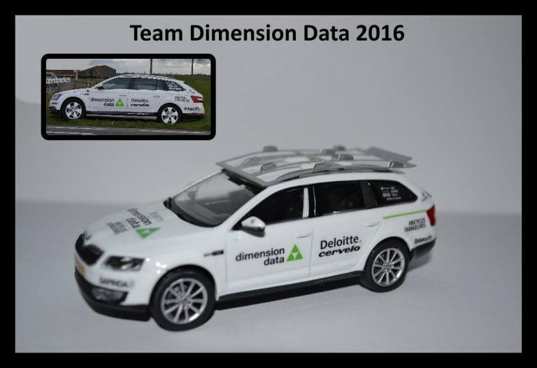 dimension data 2016